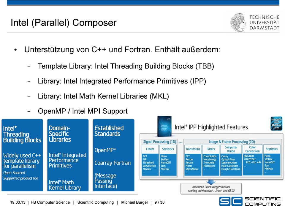 Intel Integrated Performance Primitives (IPP) Library: Intel Math Kernel Libraries