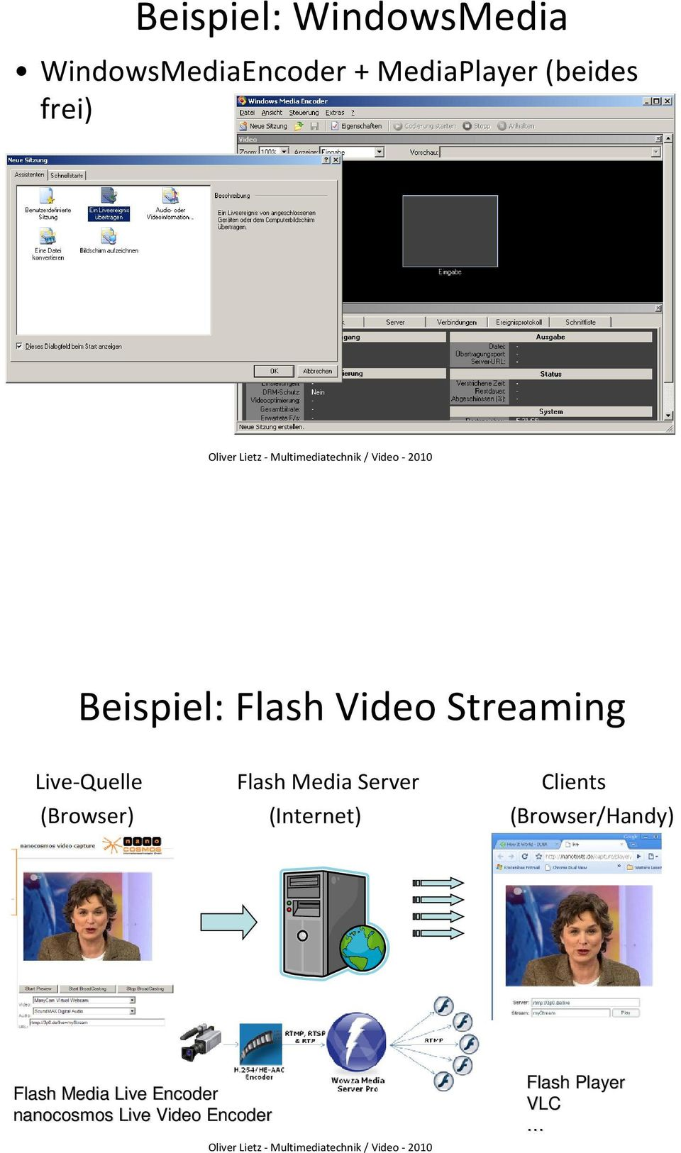 Live-Quelle Flash Media Server Clients (Browser) (Internet)