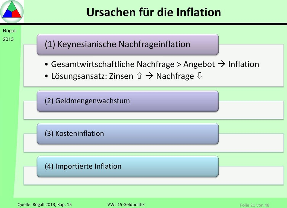 importierte inflation pdf