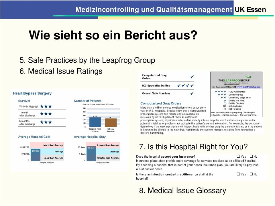Medical Issue Ratings 7.