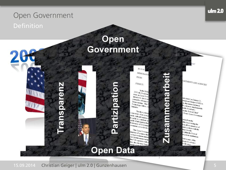 Definition Open Government Open
