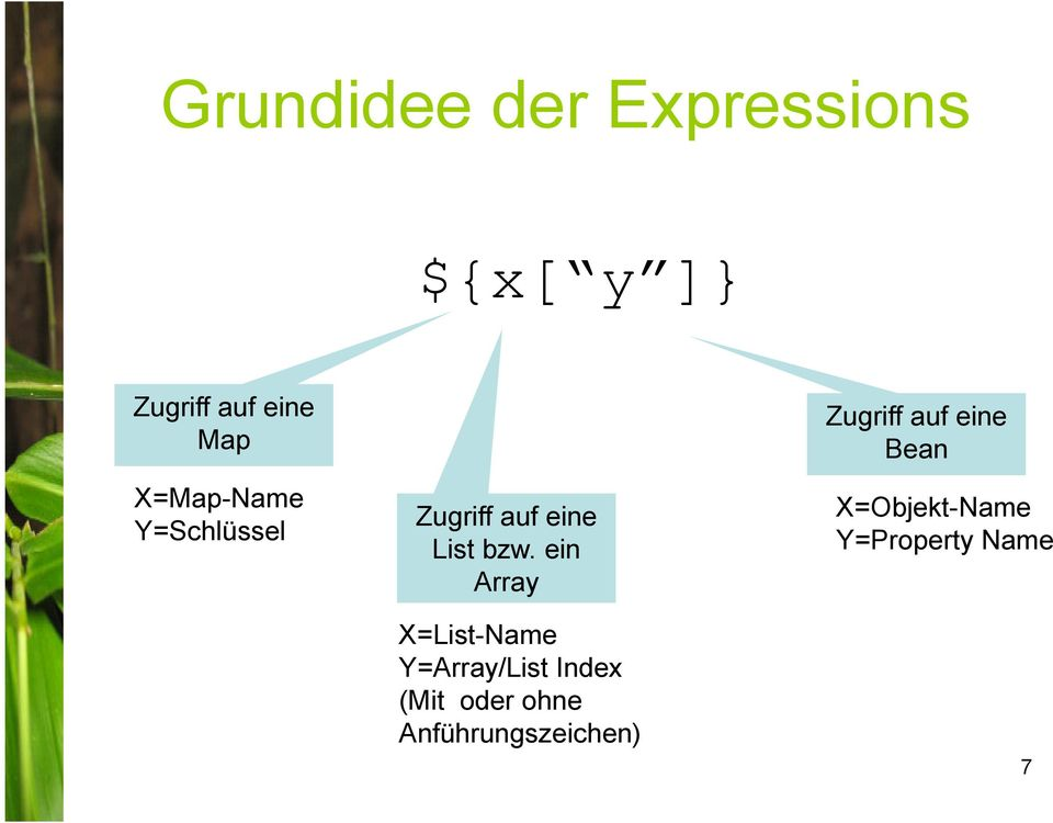 ein Array X=List-Name Y=Array/List Index (Mit oder ohne
