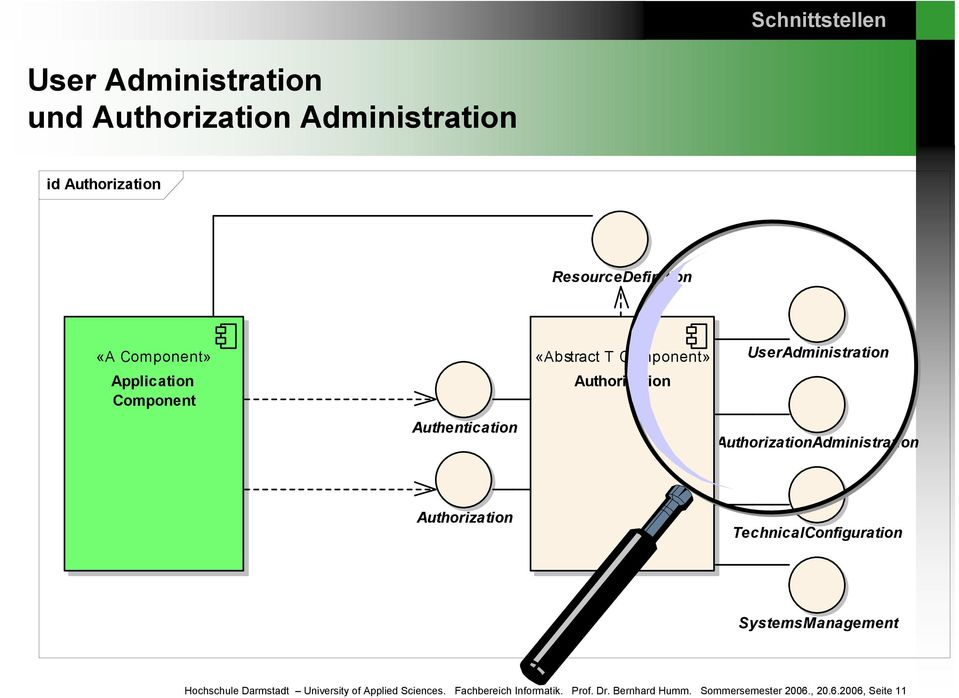 Administration TechnicalConfiguration SystemsManagement Hochschule Darmstadt University of