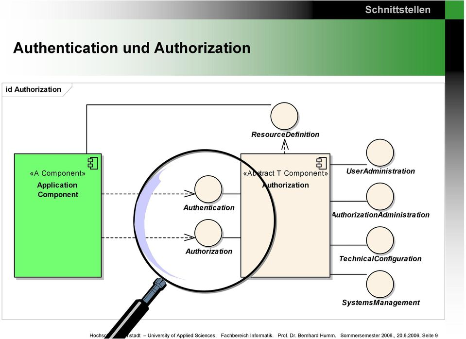 TechnicalConfiguration SystemsManagement Hochschule Darmstadt University of Applied