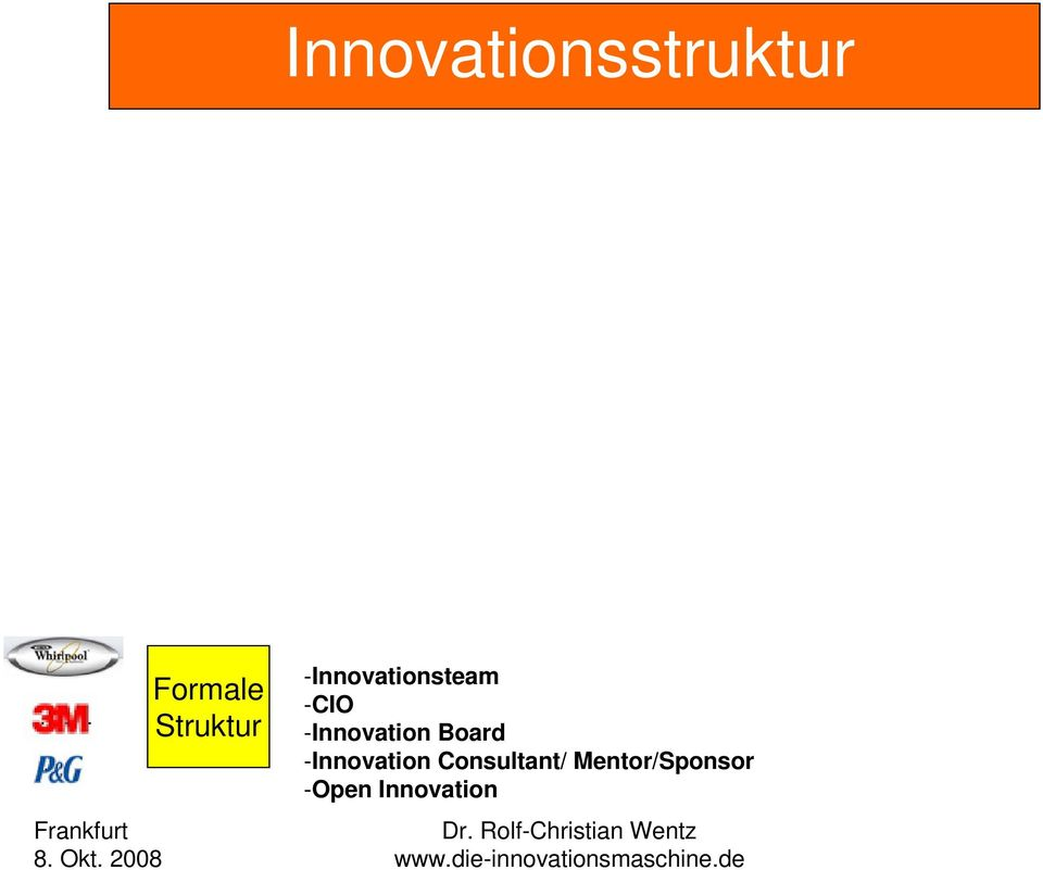 -Innovation Board -Innovation