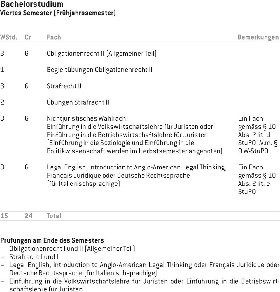 Herbstsemester angeboten) 3 6 Legal English, Introduction to Anglo-American Legal Thinking, Français Juridique oder Deutsche Rechtssprache (für Italienischsprachige) Ein Fach gemäss 10 Abs. 2 lit.
