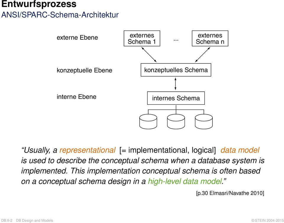 implementational, logical] data model is used to describe the conceptual schema when a database system is implemented.
