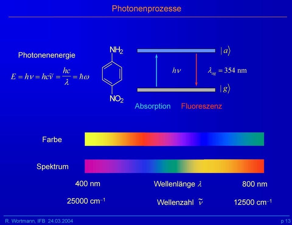 Absorption Fluoreszenz Farbe Spektrum 400 nm