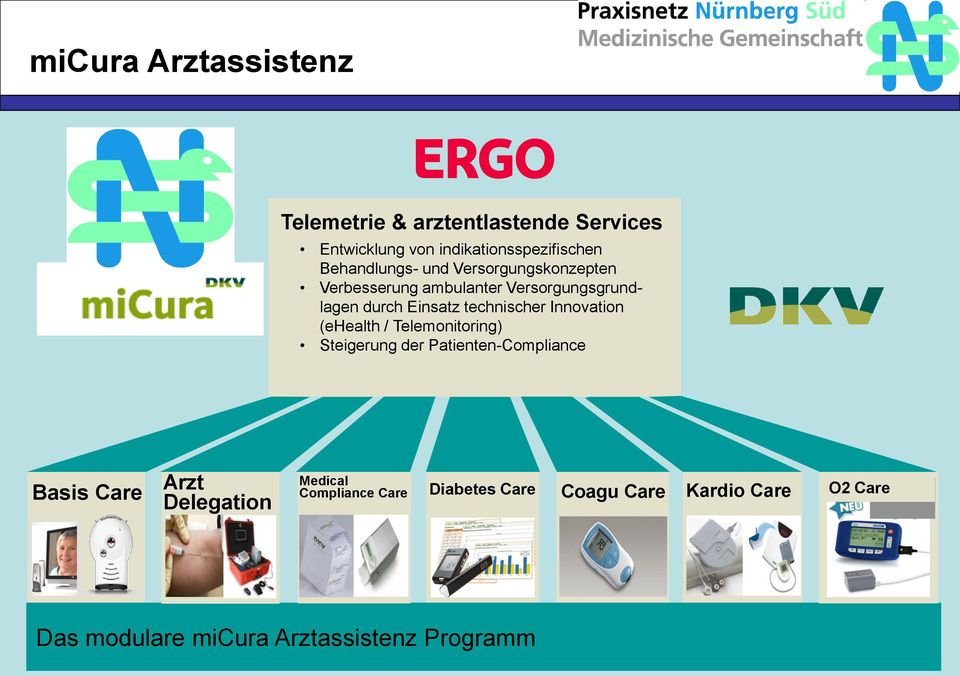 technischer Innovation (ehealth / Telemonitoring) Steigerung der Patienten-Compliance Basis Care Arzt