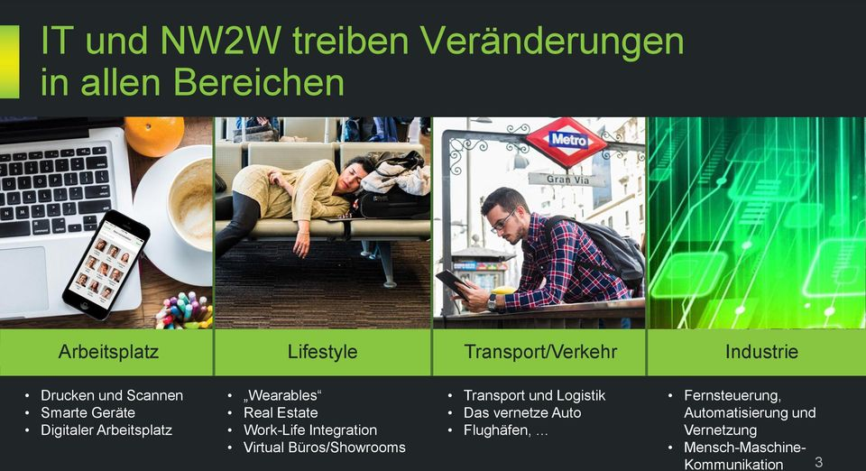 Wearables Real Estate Work-Life Integration Virtual Büros/Showrooms Transport und