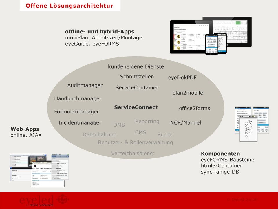 ServiceConnect eyedokpdf plan2mobile office2forms Web-Apps online, AJAX Incidentmanager Reporting DMS
