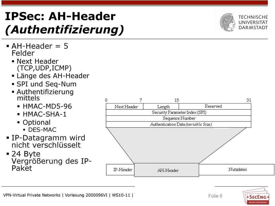 Authentifizierung mittels HMAC-MD5-96 HMAC-SHA-1 Optional DES-MAC