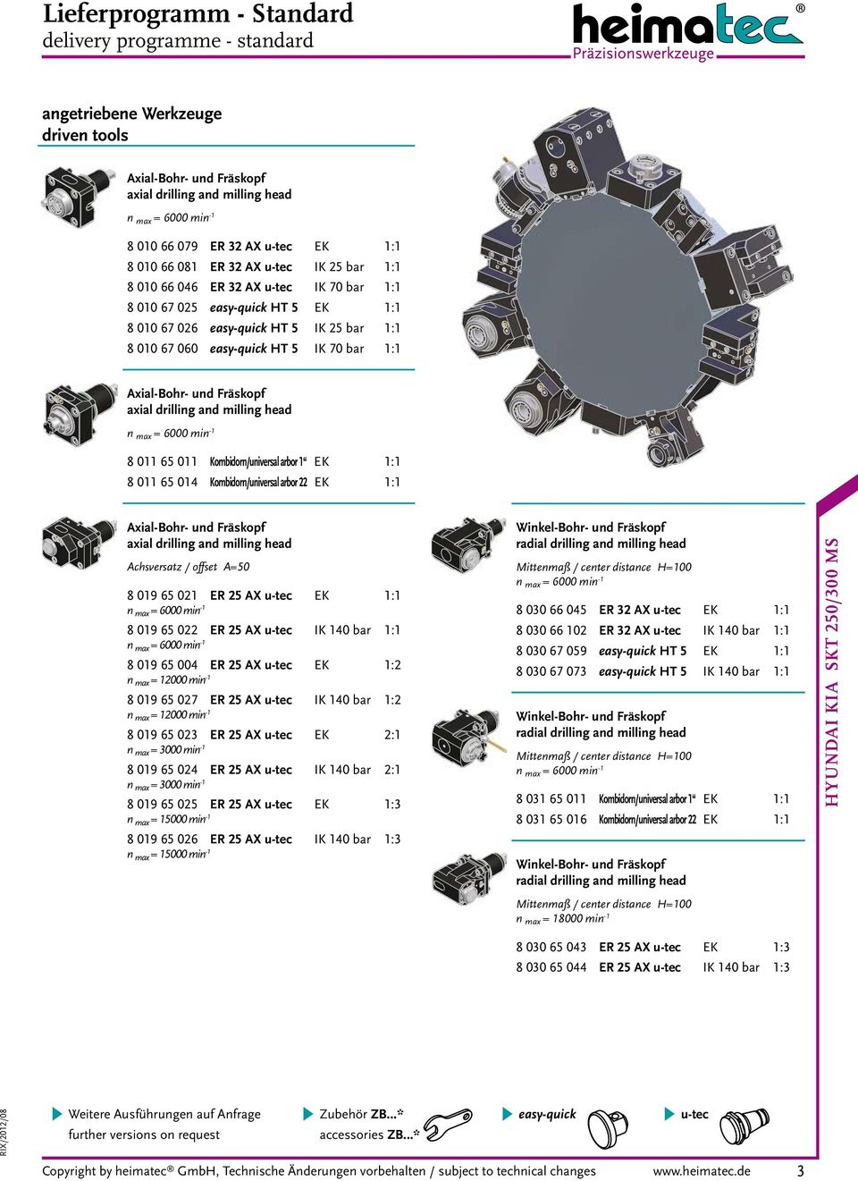 Axial-Bohr- und Fräskopf axial drilling and milling head 8 011 65 011 Kombidorn/universal arbor 1 EK 1:1 8 011 65 014 Kombidorn/universal arbor 22 EK 1:1 Axial-Bohr- und Fräskopf axial drilling and