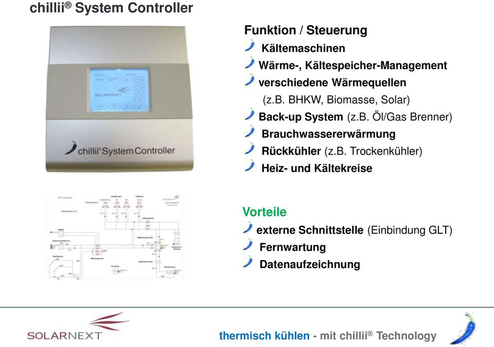 BHKW, Biomasse, Solar) Back-up System (z.b.