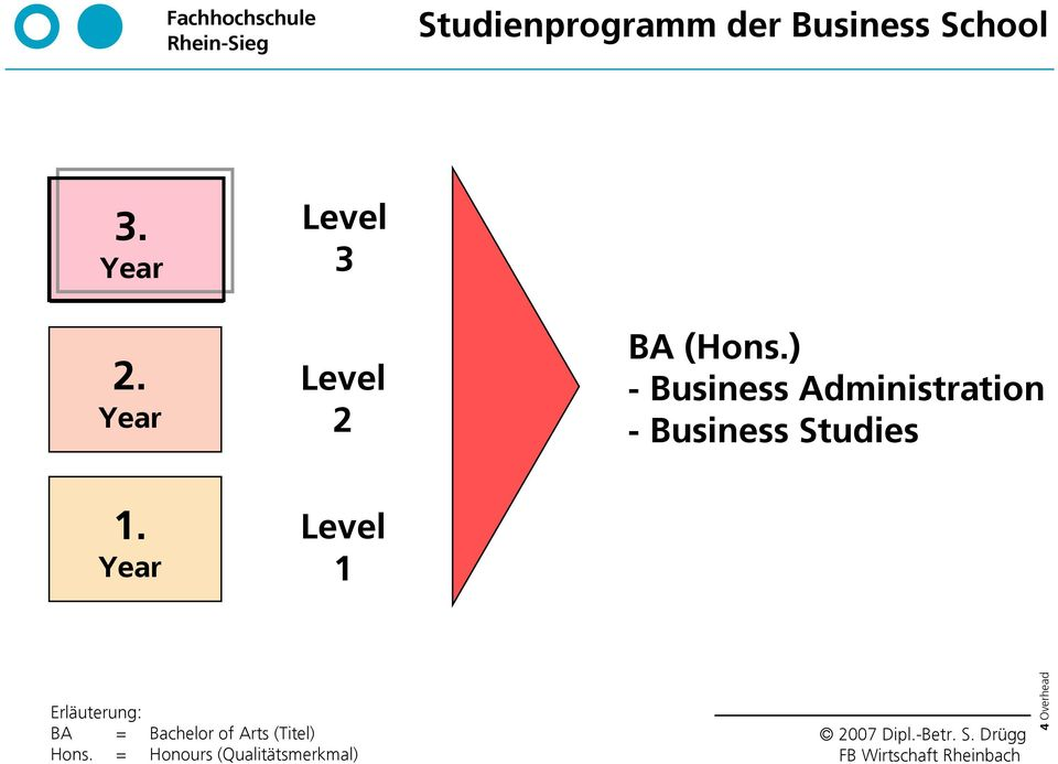 ) - Business Administration - Business Studies 1.