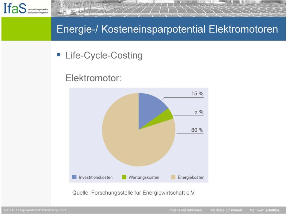 Life-Cycle-Costing Elektromotor:
