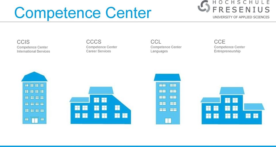 Center Career Services CCL Competence