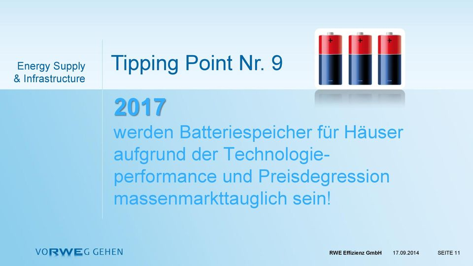 der Technologieperformance und Preisdegression