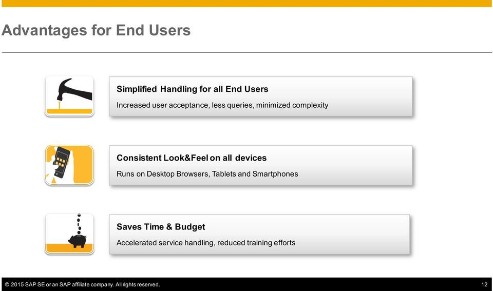 on Desktop Browsers, Tablets and Smartphones Saves Time & Budget Accelerated service