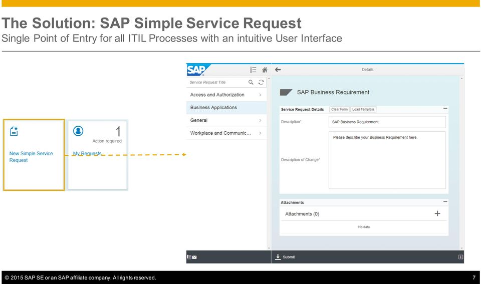 with an intuitive User Interface 2015 SAP SE