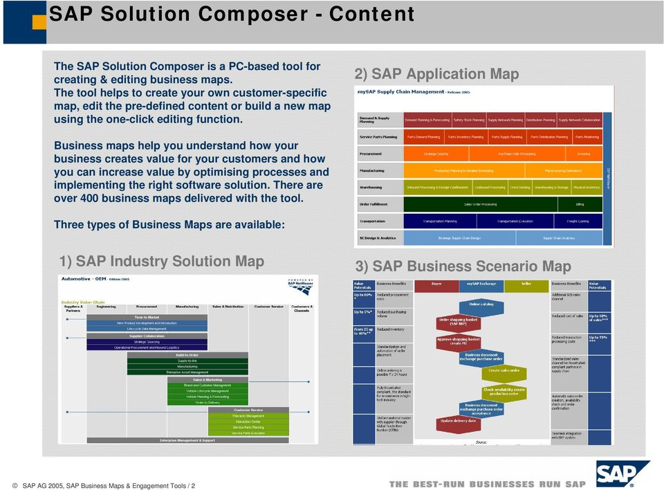 2) SAP Application Map Business maps help you understand how your business creates value for your customers and how you can increase value by optimising processes and