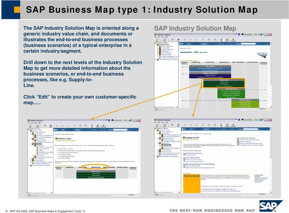 SAP Industry Solution Map Drill down to the next levels of the Industry Solution Map to get more detailed information about the business