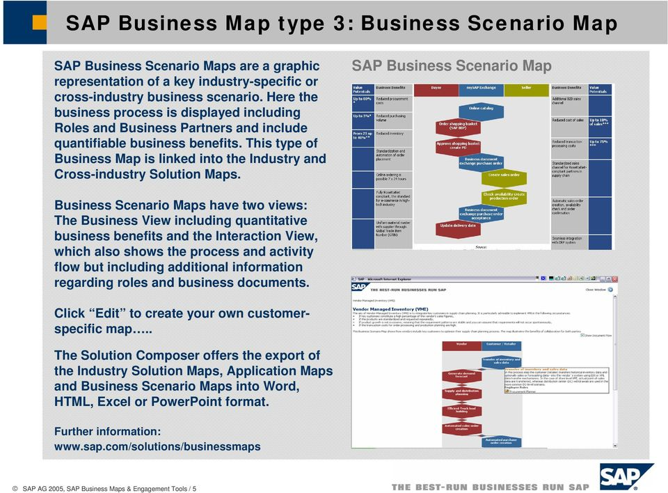 This type of Business Map is linked into the Industry and Cross-industry Solution Maps.