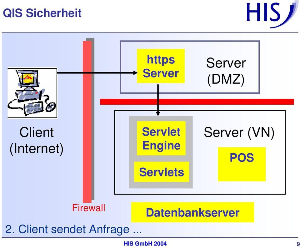 Server (VN) POS Firewall 2.