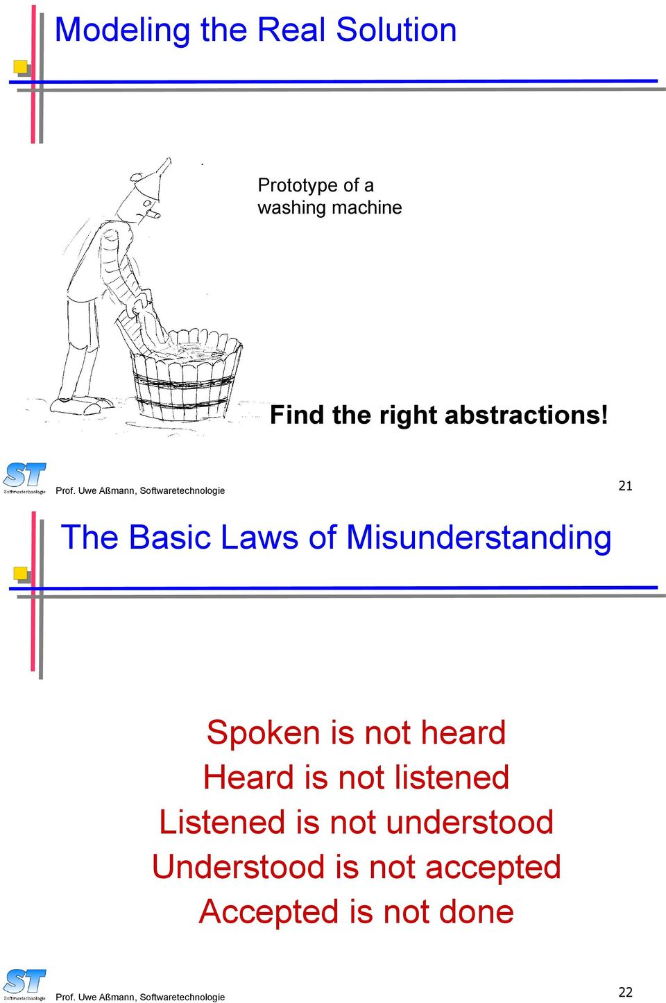 Uwe Aßmann, Softwaretechnologie 21 The Basic Laws of Misunderstanding Spoken is