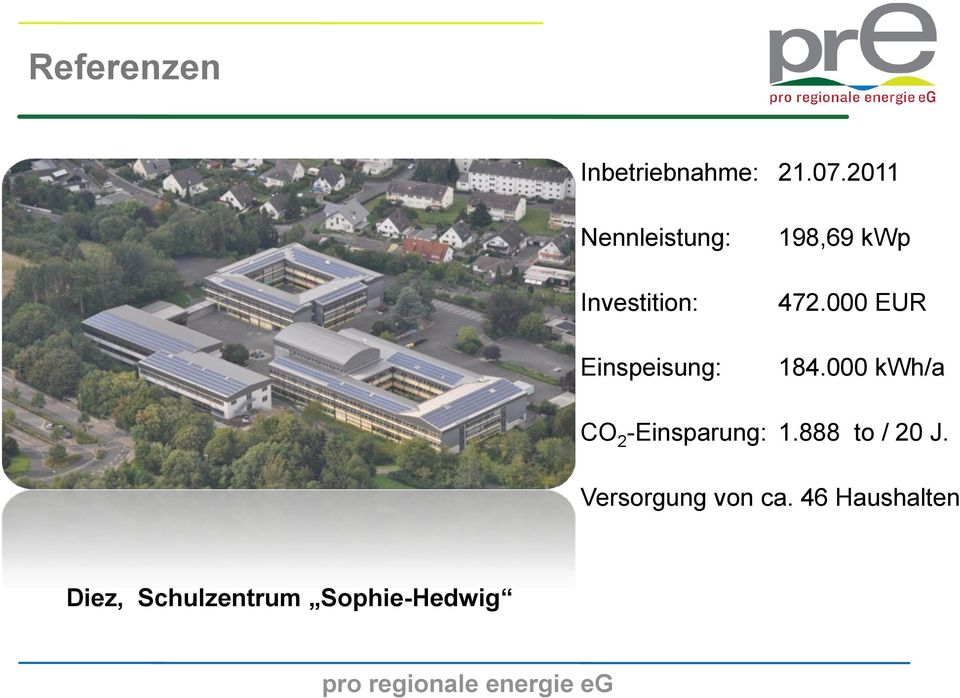 kwp 472.000 EUR 184.000 kwh/a CO 2 -Einsparung: 1.