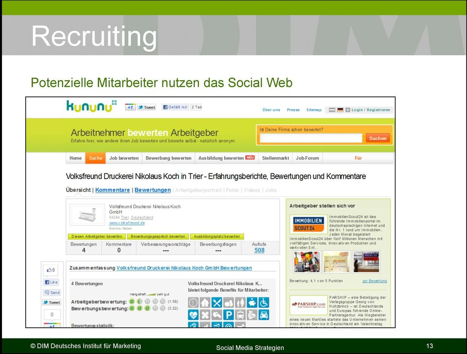 Web DIM Deutsches Institut
