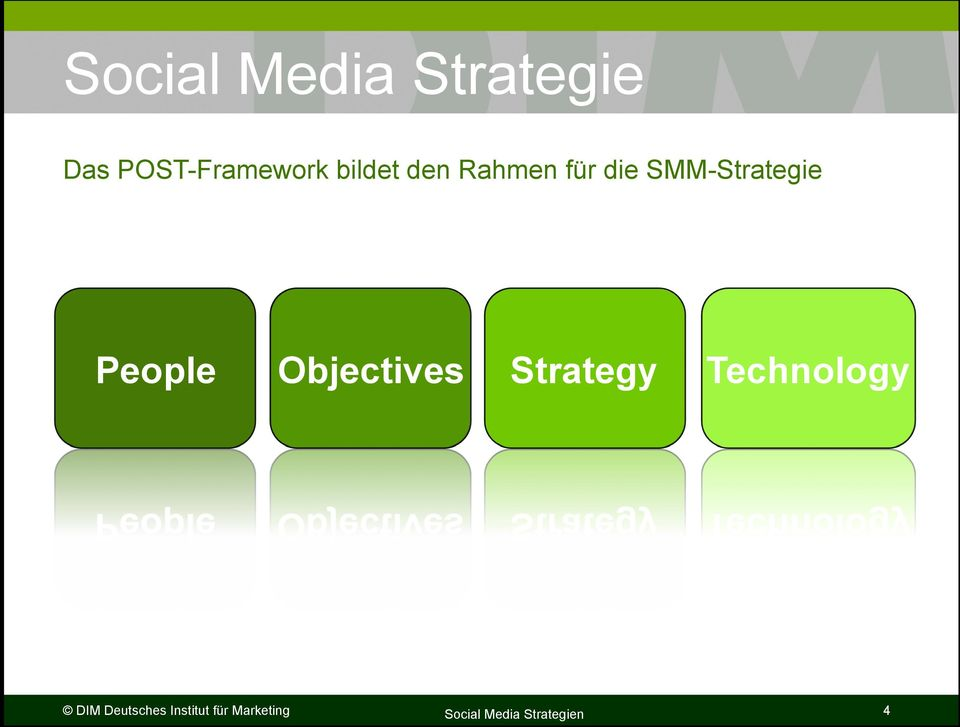 People Objectives Strategy Technology DIM