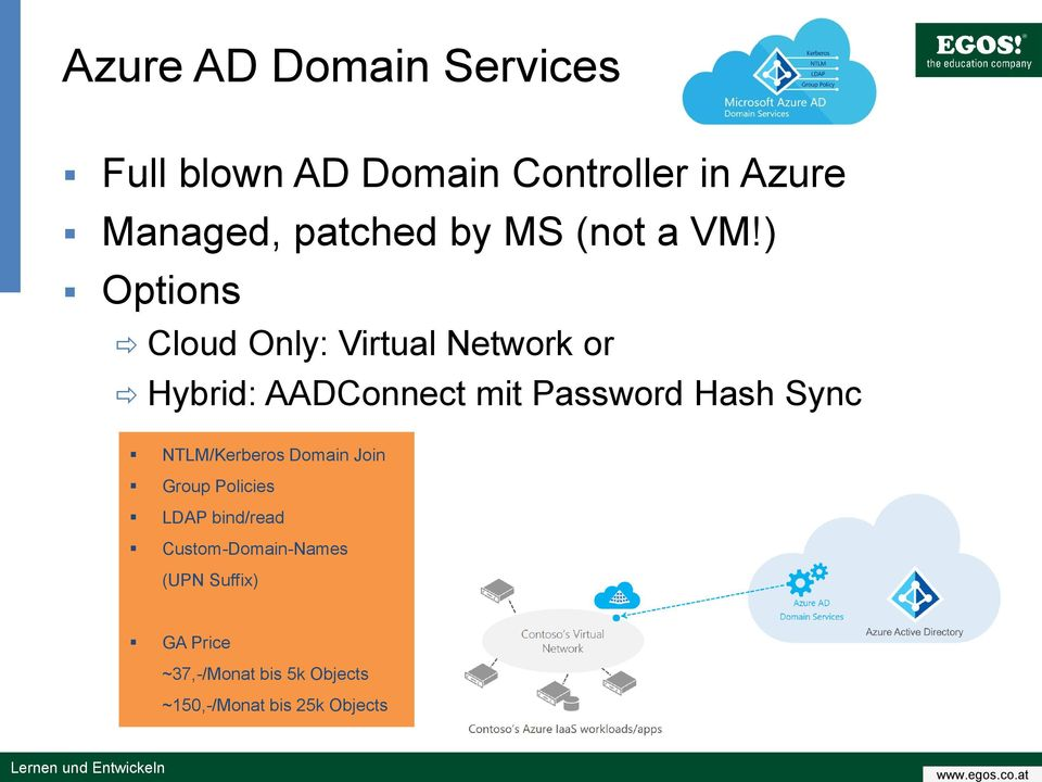 ) Options Cloud Only: Virtual Network or Hybrid: AADConnect mit Password Hash Sync