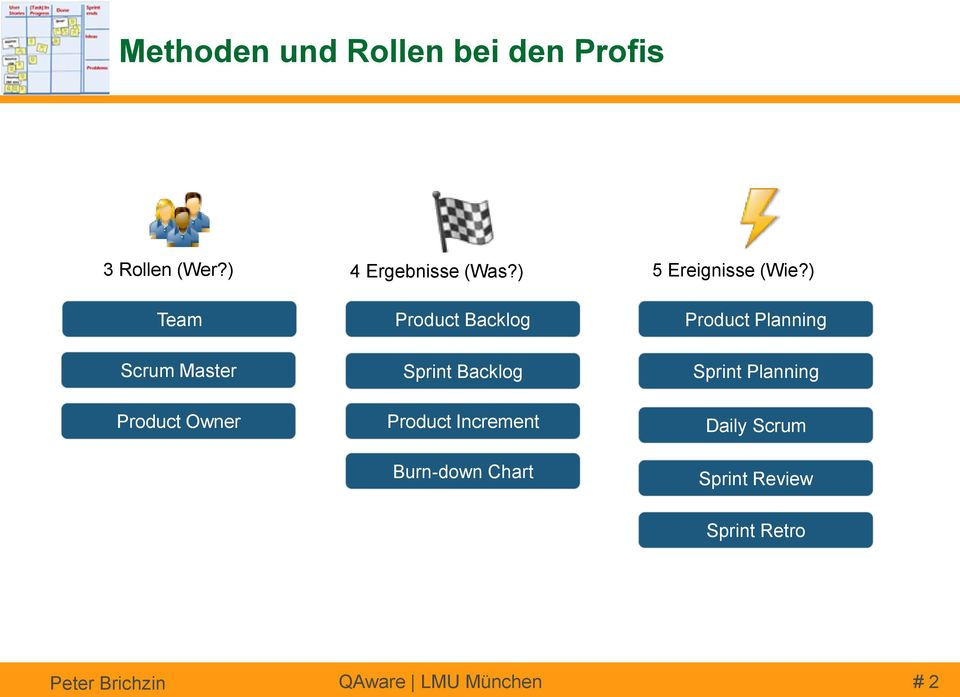 ) Team Product Backlog Product Planning Scrum Master Product