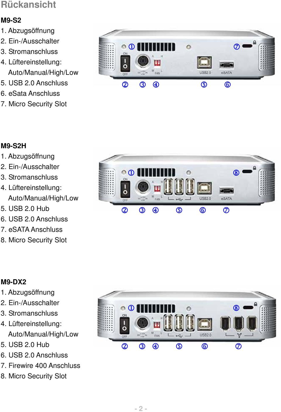 Lüftereinstellung: Auto/Manual/High/Low 5. USB 2.0 Hub 6. USB 2.0 Anschluss 7. esata Anschluss 8. Micro Security Slot 1 8 2 3 4 5 6 7 M9-DX2 1.