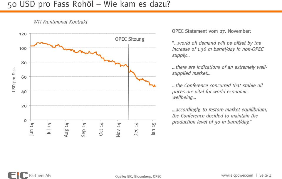 36 m barrel/day in non-opec supply there are indications of an extremely wellsupplied market the Conference concurred that stable oil prices are vital