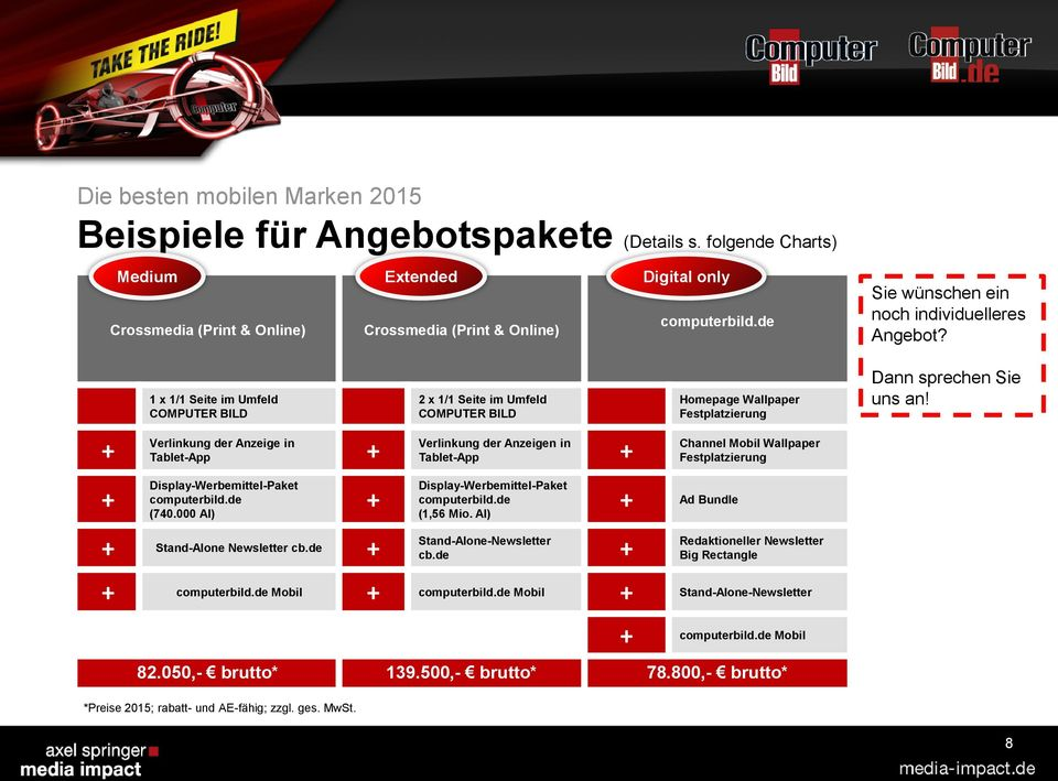 + Verlinkung der Anzeige in Tablet-App + Verlinkung der Anzeigen in Tablet-App + Channel Mobil Wallpaper Festplatzierung + Display-Werbemittel-Paket computerbild.de (740.