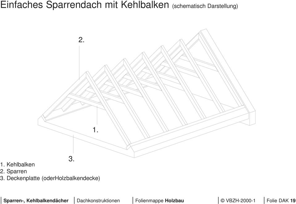 dachkonstruktionen folienmappe holzbau pdf. Black Bedroom Furniture Sets. Home Design Ideas