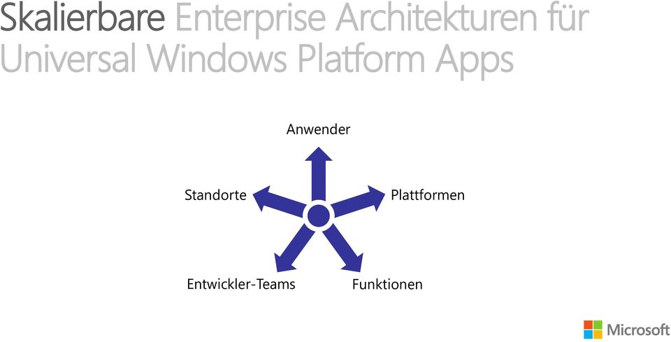Windows Platform Apps Anwender