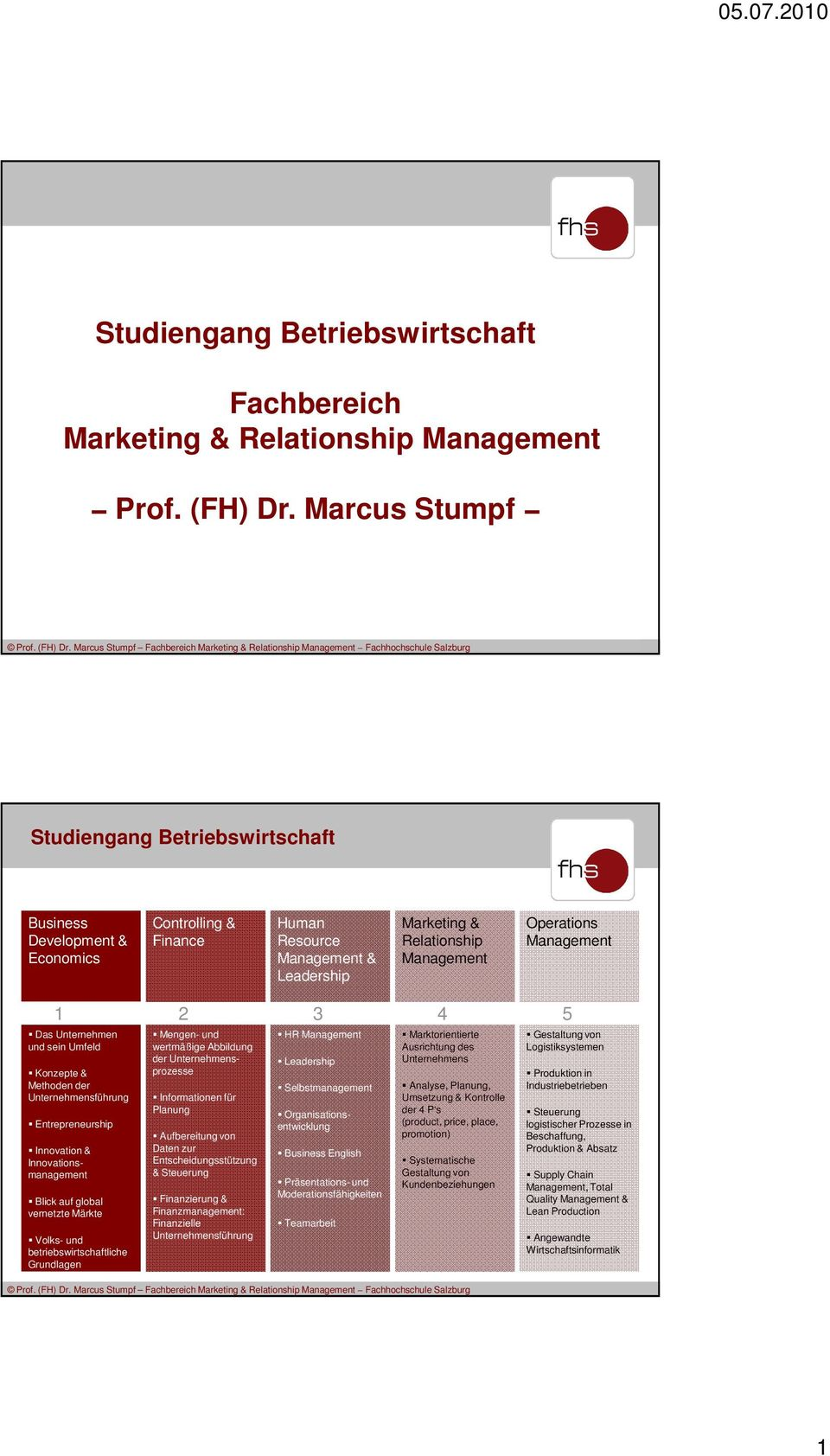 Marcus Stumpf Fachbereich Marketing & Relationship Management Fachhochschule Salzburg Studiengang Betriebswirtschaft Business Development & Economics Controlling & Finance Human Resource Management &