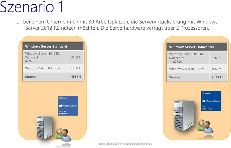 Windows Server Standard Windows Server Datacenter Windows Server 2012 R2 Standard 4x 972 3888