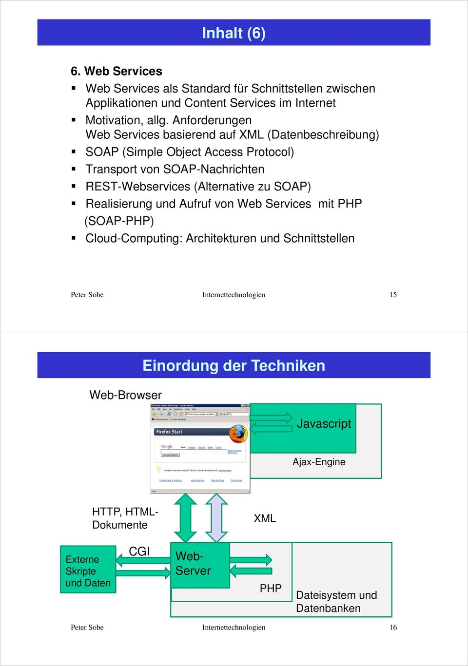 REST-Webservices (Alternative zu SOAP) Realisierung und Aufruf von Web Services mit PHP (SOAP-PHP) Cloud-Computing: Architekturen und