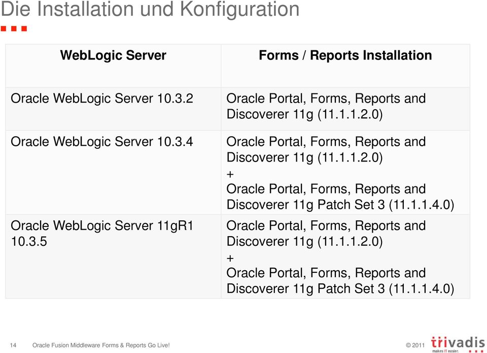 1.1.2.0) + Oracle Portal, Forms, Reports and Discoverer 11g Patch Set 3 (11.1.1.4.