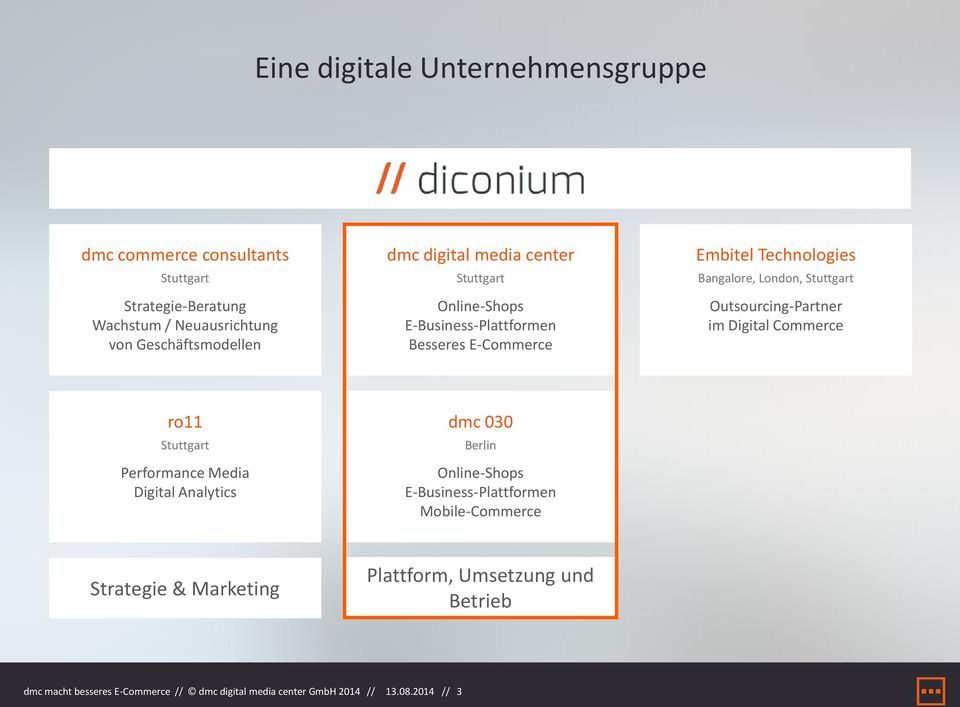 Outsourcing-Partner im Digital Commerce ro11 Stuttgart Performance Media Digital Analytics dmc 030 Berlin Online-Shops E-Business-Plattformen