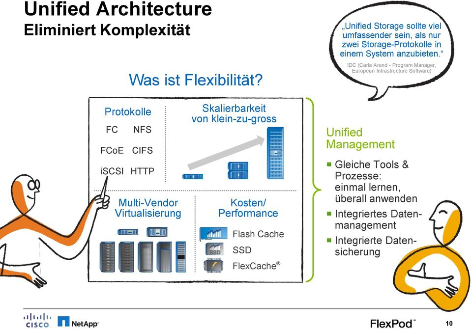 IDC (Carla Arend - Program Manager, European Infrastructure Software) Protokolle FC FCoE iscsi NFS CIFS HTTP Multi-Vendor