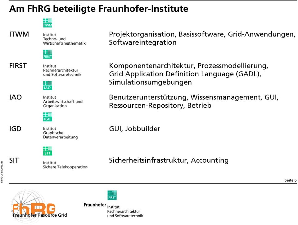 Grid Application Definition Language (GADL), Simulationsumgebungen Benutzerunterstützung,