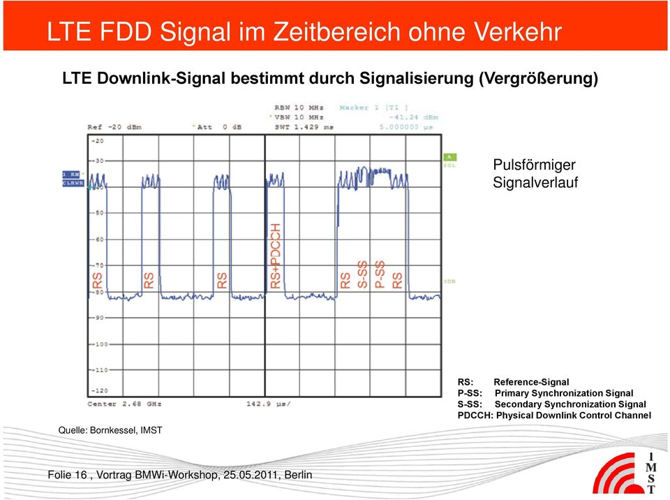 Reference-Signal P-SS: Primary Synchronization Signal S-SS: Secondary Synchronization