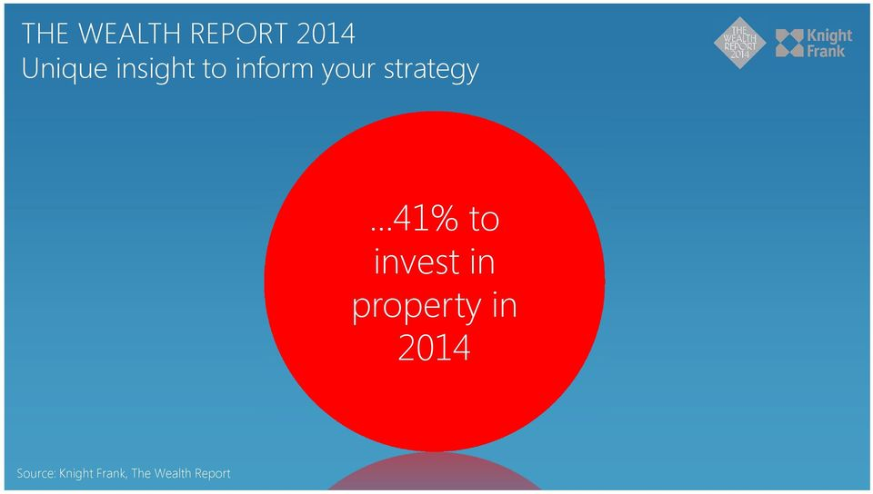 41% to invest in property in 2014