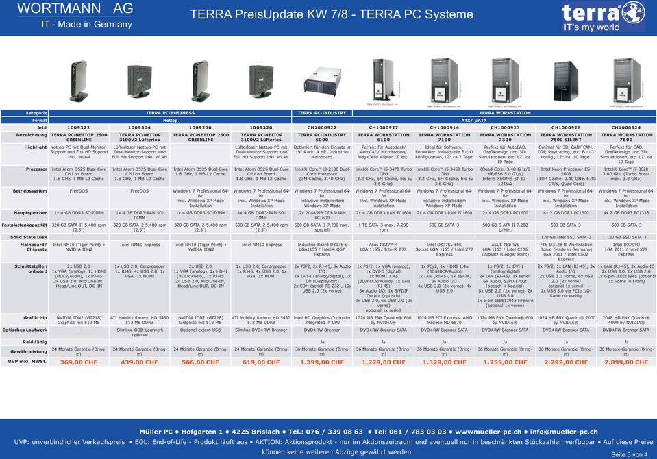 WLAN Intel Atom D525 Dual- on Board TERRA PC-NETTOP 2600 Intel Atom D525 Dual- Betriebssystem FreeDOS FreeDOS inkl.