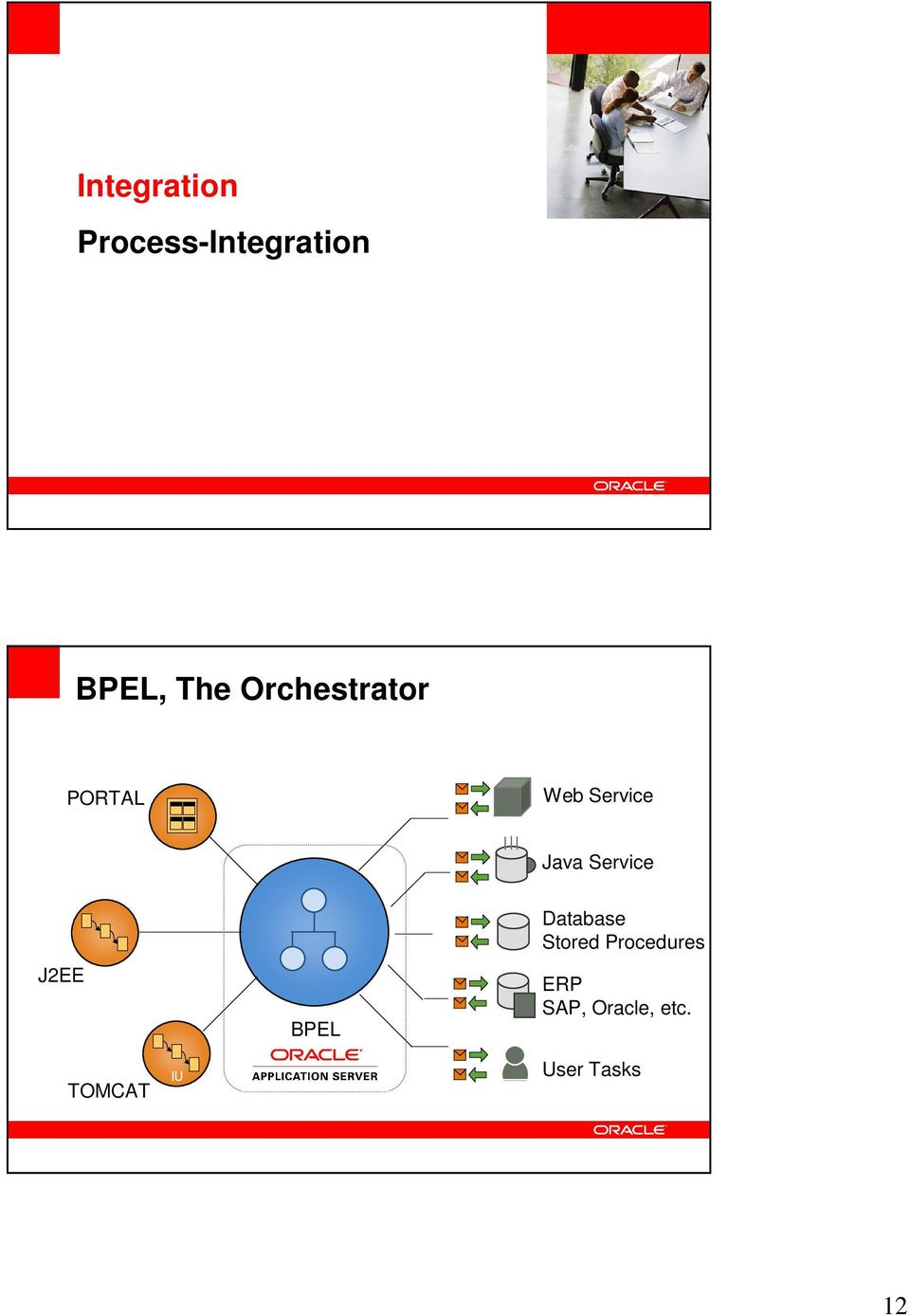Bp xslt mpr as well Selim Burdurolu Enterprise Architect Named And Strategic likewise Part 4 Oracle Bpm 12c Process Invoke Database likewise The Oracle Integration Platform Portfolio As Per Oow 2016 On Premises And Primarily In The Cloud also Integrating With Erp Cloud Using Ics. on oracle xslt mapper